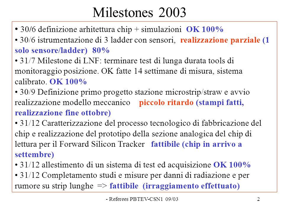 - Referees PBTEV-CSN1 09/032 Milestones 2003 30/6 definizione arhitettura chip + simulazioni OK 100% 30/6 istrumentazione di 3 ladder con sensori, realizzazione parziale (1 solo sensore/ladder) 80% 31/7 Milestone di LNF: terminare test di lunga durata tools di monitoraggio posizione.