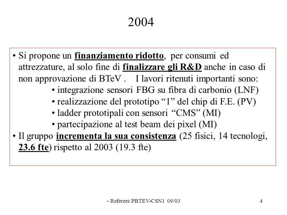 - Referees PBTEV-CSN1 09/034 2004 Si propone un finanziamento ridotto, per consumi ed attrezzature, al solo fine di finalizzare gli R&D anche in caso di non approvazione di BTeV.