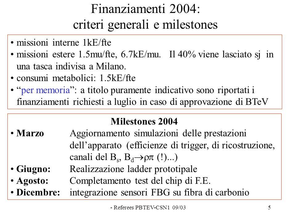 - Referees PBTEV-CSN1 09/035 Finanziamenti 2004: criteri generali e milestones missioni interne 1kE/fte missioni estere 1.5mu/fte, 6.7kE/mu. Il 40% vi