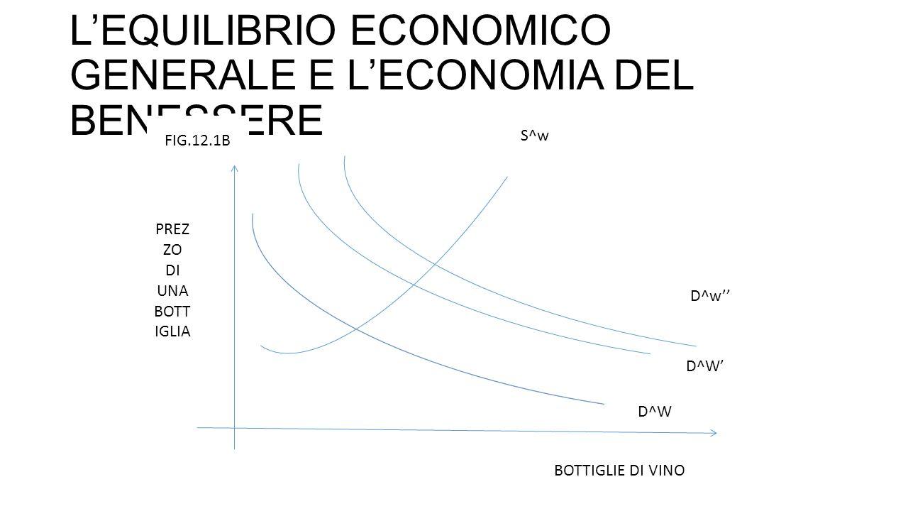 L'EQUILIBRIO ECONOMICO GENERALE E L'ECONOMIA DEL BENESSERE FIG.12.1B S^w D^w'' D^W' D^W BOTTIGLIE DI VINO PREZ ZO DI UNA BOTT IGLIA