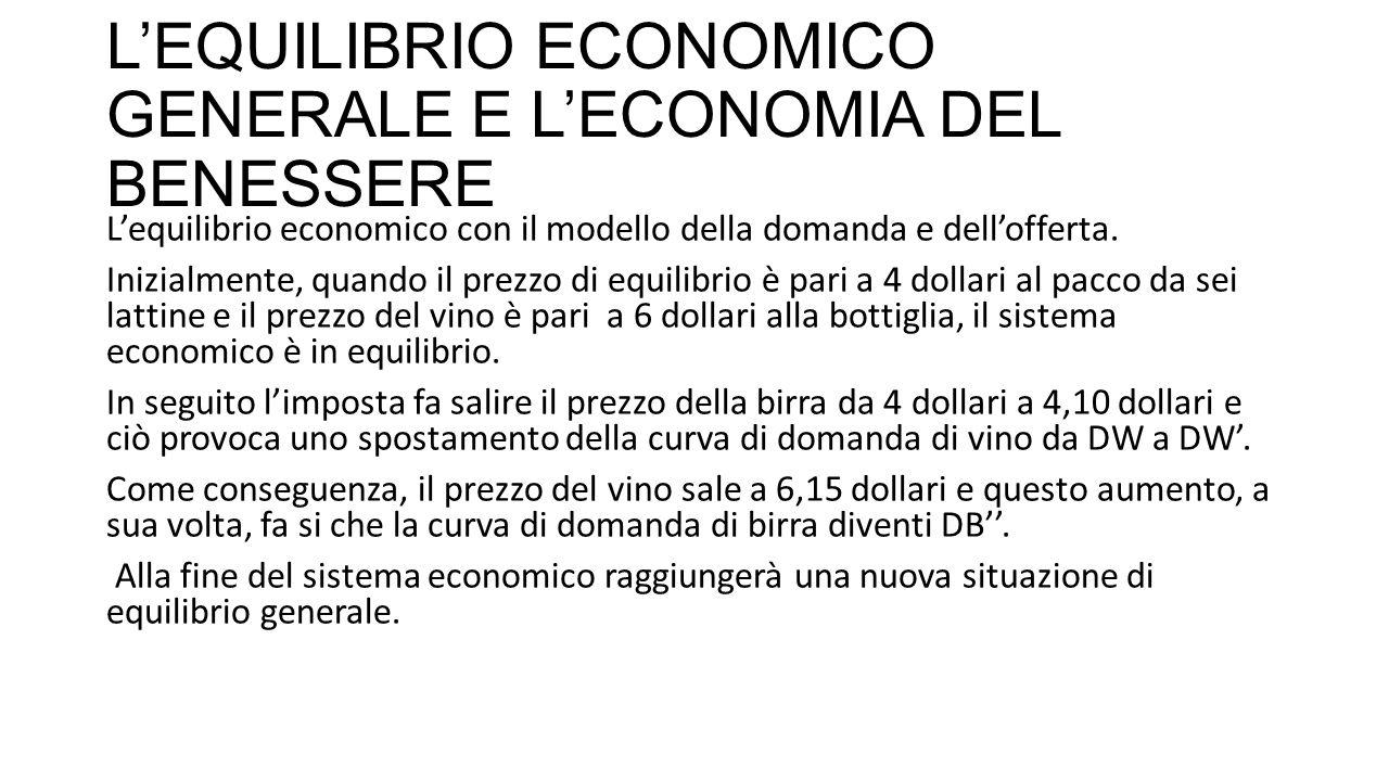 L'EQUILIBRIO ECONOMICO GENERALE E L'ECONOMIA DEL BENESSERE L'equilibrio economico con il modello della domanda e dell'offerta.