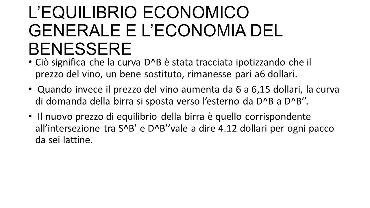 L'EQUILIBRIO ECONOMICO GENERALE E L'ECONOMIA DEL BENESSERE Ciò significa che la curva D^B è stata tracciata ipotizzando che il prezzo del vino, un bene sostituto, rimanesse pari a6 dollari.
