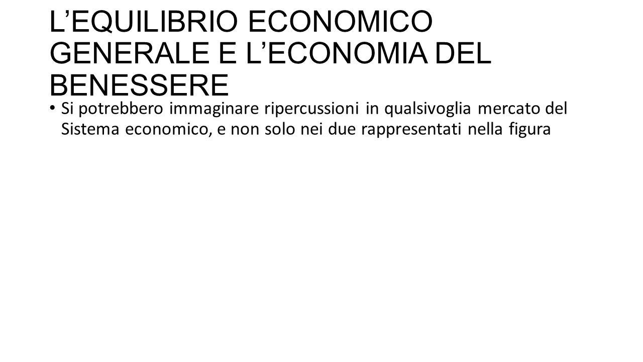 L'EQUILIBRIO ECONOMICO GENERALE E L'ECONOMIA DEL BENESSERE Si potrebbero immaginare ripercussioni in qualsivoglia mercato del Sistema economico, e non solo nei due rappresentati nella figura