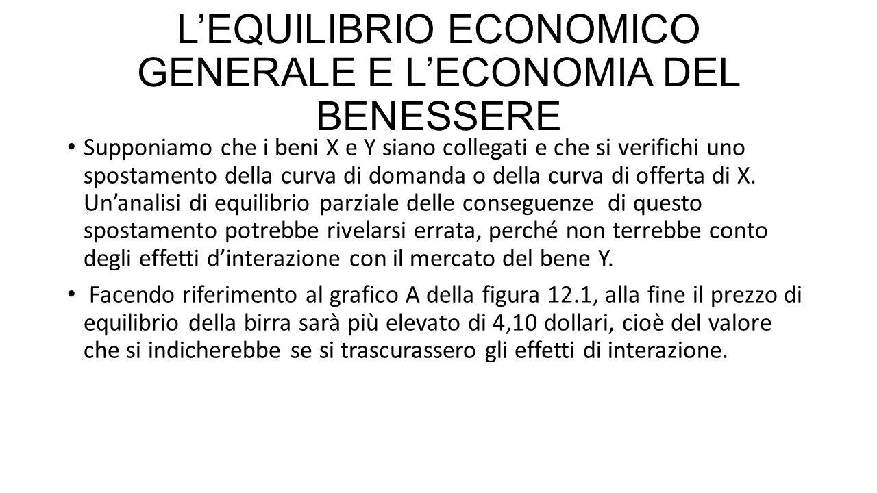 L'EQUILIBRIO ECONOMICO GENERALE E L'ECONOMIA DEL BENESSERE Supponiamo che i beni X e Y siano collegati e che si verifichi uno spostamento della curva di domanda o della curva di offerta di X.