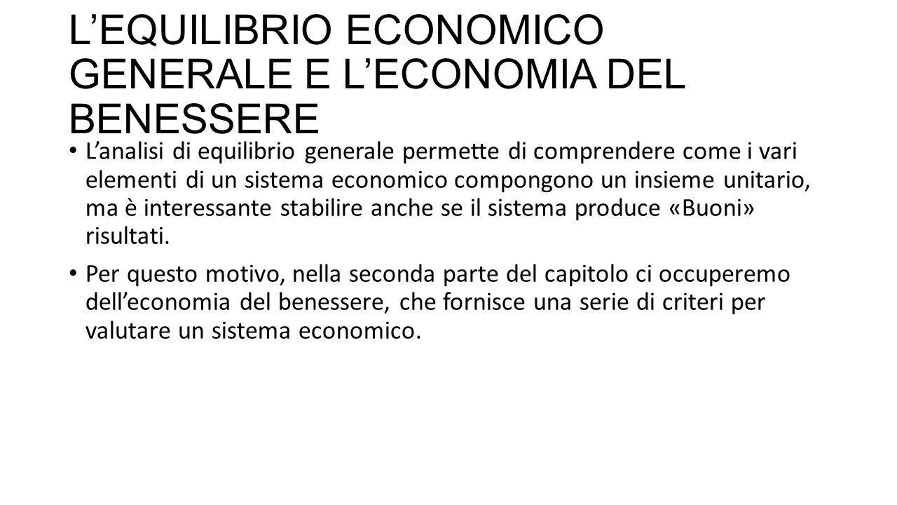 L'EQUILIBRIO ECONOMICO GENERALE E L'ECONOMIA DEL BENESSERE e_A k g B_1 e_c C'_e A_e A_g C_g Carlo Andrea Litri di vino all'an no Filoni di pane all'anno