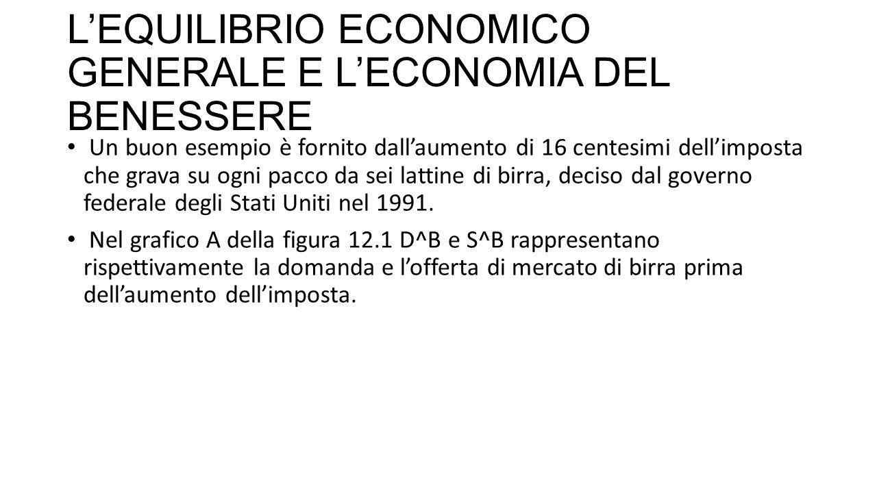 L'EQUILIBRIO ECONOMICO GENERALE E L'ECONOMIA DEL BENESSERE L'analisi di equilibrio generale mostrata nella figura 12.1 non considera altre possibili relazione.
