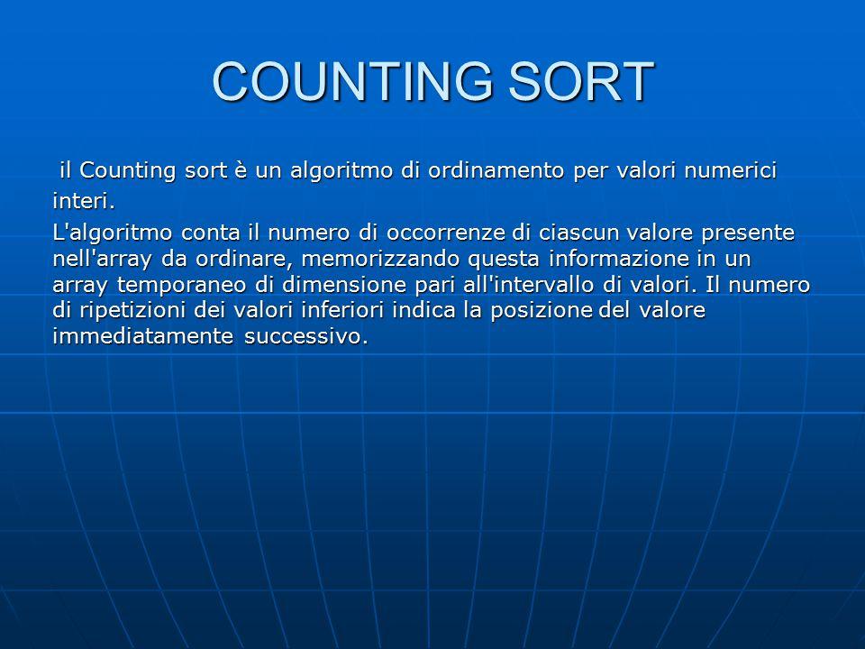 COUNTING SORT il Counting sort è un algoritmo di ordinamento per valori numerici il Counting sort è un algoritmo di ordinamento per valori numericiinteri.