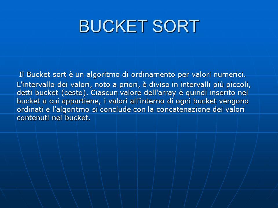 BUCKET SORT Il Bucket sort è un algoritmo di ordinamento per valori numerici.
