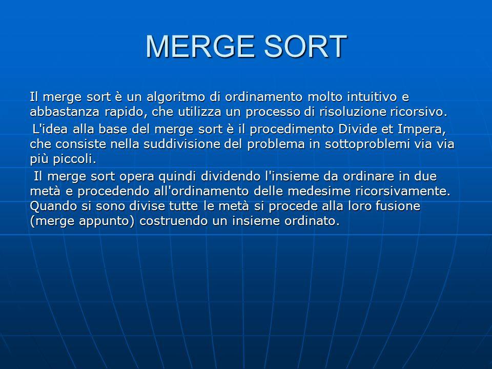 MERGE SORT Il merge sort è un algoritmo di ordinamento molto intuitivo e abbastanza rapido, che utilizza un processo di risoluzione ricorsivo.