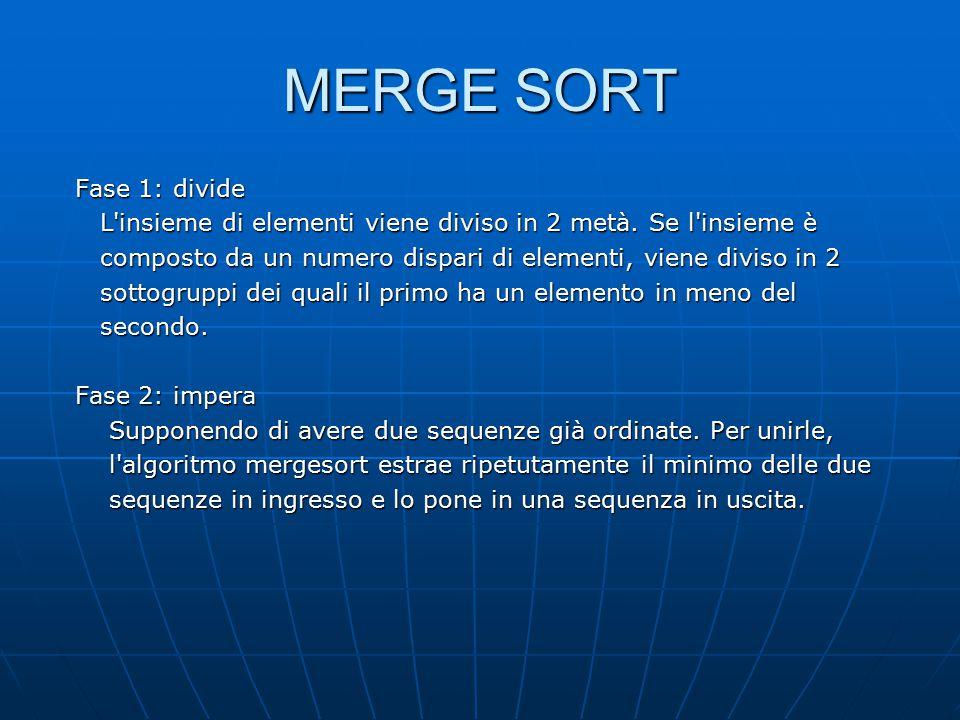 MERGE SORT Fase 1: divide Fase 1: divide L insieme di elementi viene diviso in 2 metà.