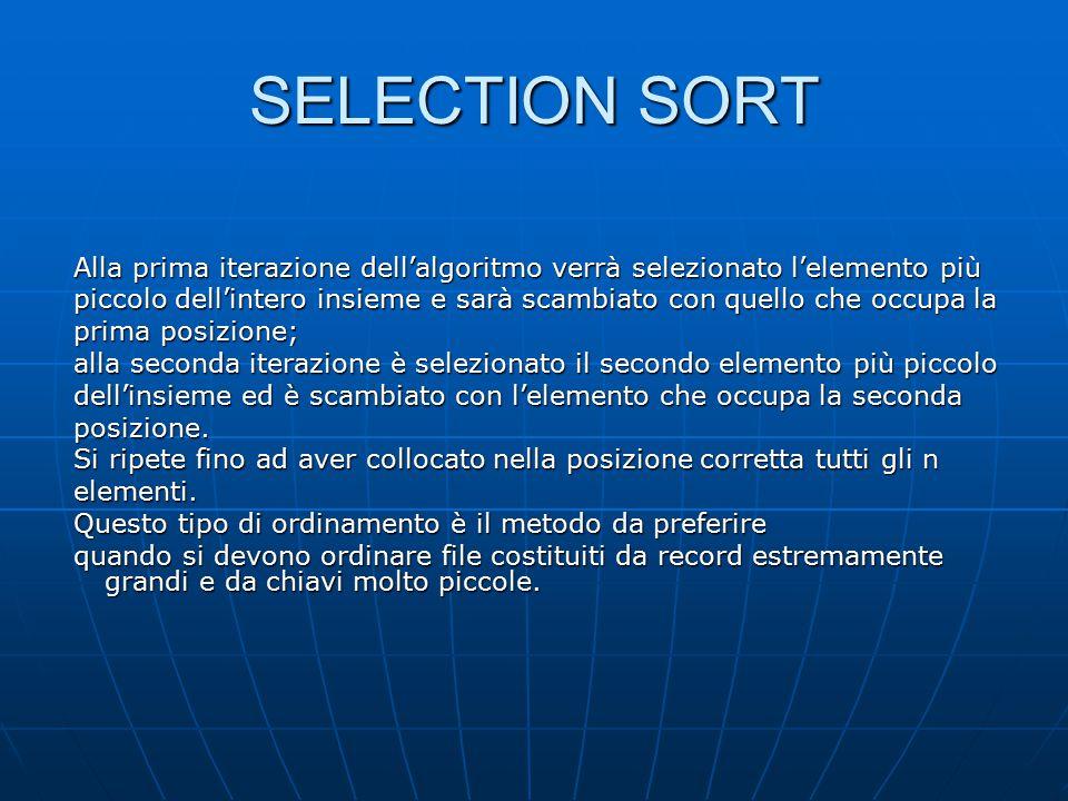 SELECTION SORT Esempio: void selection_sort(int[] a, int n) { Esempio: void selection_sort(int[] a, int n) { int i=0; int i=0; for(i=0;i<n;i++) { for(i=0;i<n;i++) { int j=0; int j=0; for(j=i+1;j<n;j++) { for(j=i+1;j<n;j++) { if (a[i] < a[j]) { if (a[i] < a[j]) { int temp=a[i]; int temp=a[i]; a[i]=a[j]; a[i]=a[j]; a[j]=temp; a[j]=temp; } }}