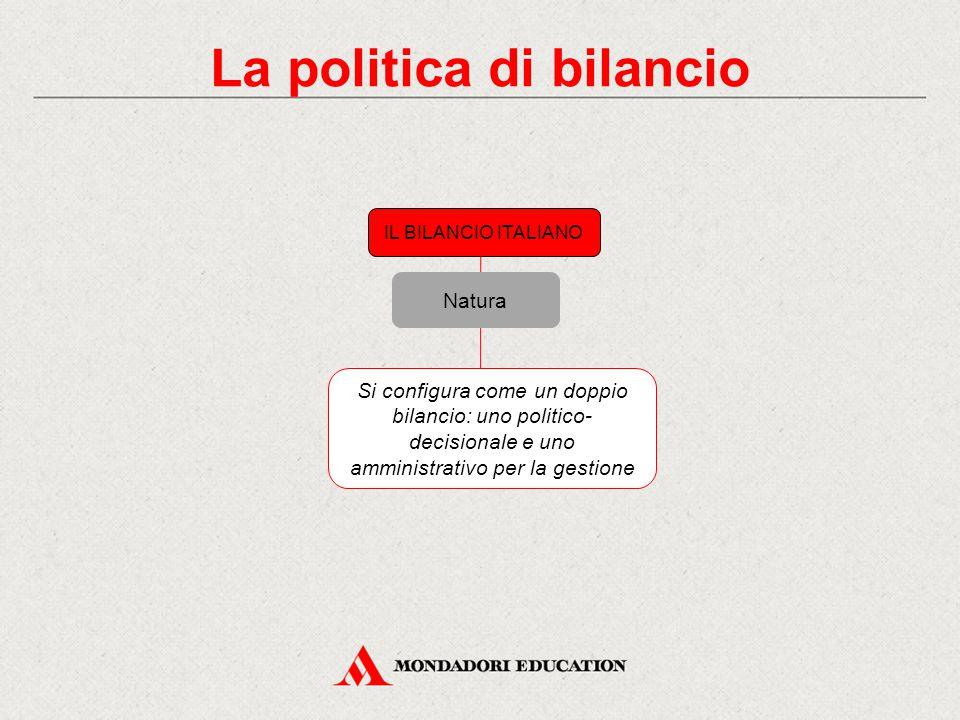 La politica di bilancio IL BILANCIO ITALIANO Natura Si configura come un doppio bilancio: uno politico- decisionale e uno amministrativo per la gestio
