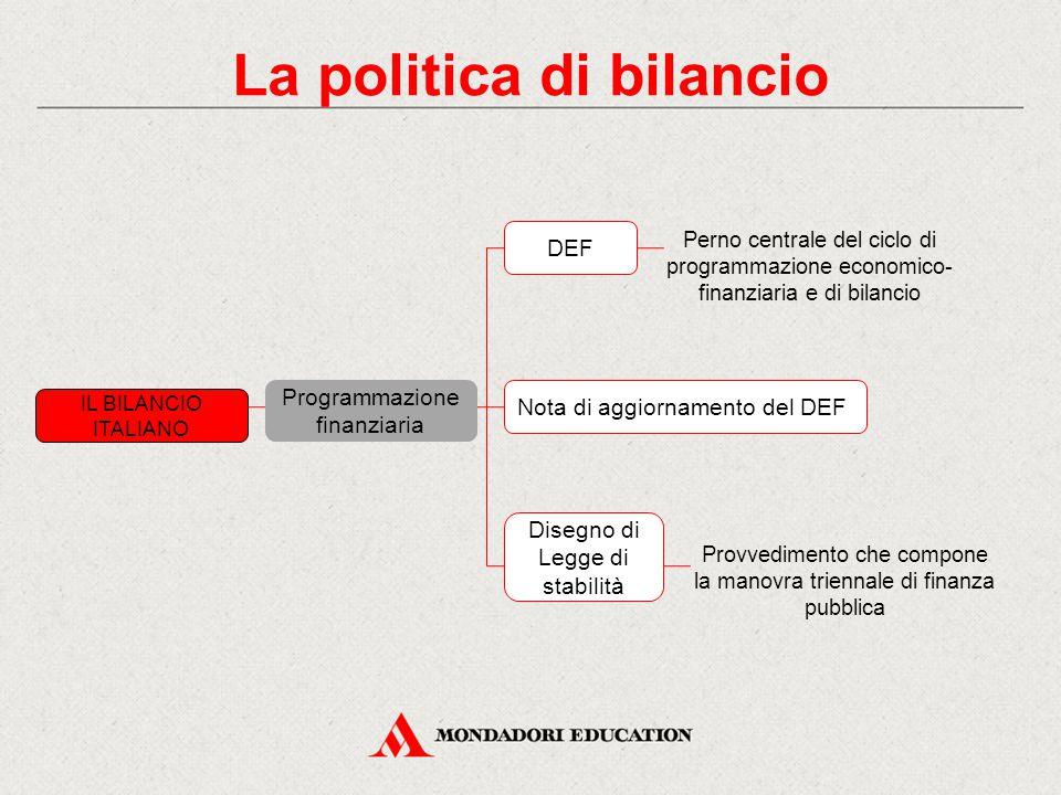 IL BILANCIO ITALIANO Programmazione finanziaria DEF Perno centrale del ciclo di programmazione economico- finanziaria e di bilancio Nota di aggiorname