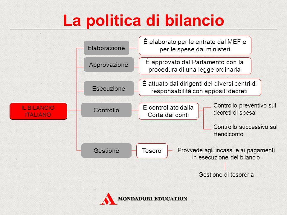 La politica di bilancio IL BILANCIO ITALIANO Elaborazione Approvazione Esecuzione Controllo Gestione È elaborato per le entrate dal MEF e per le spese