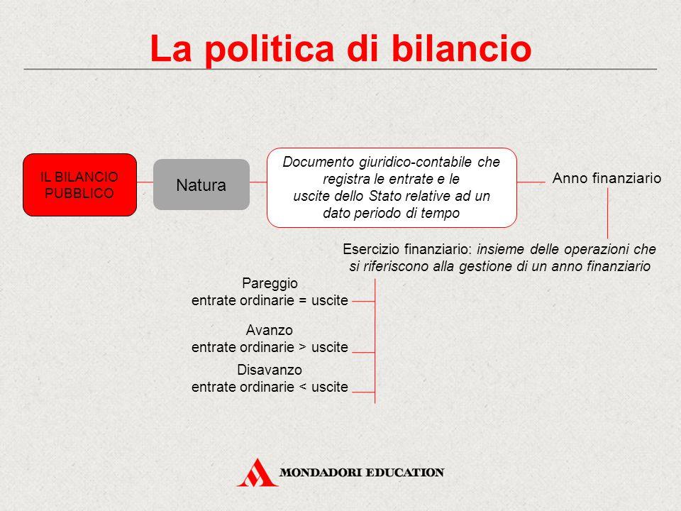 IL BILANCIO PUBBLICO Natura La politica di bilancio Documento giuridico-contabile che registra le entrate e le uscite dello Stato relative ad un dato