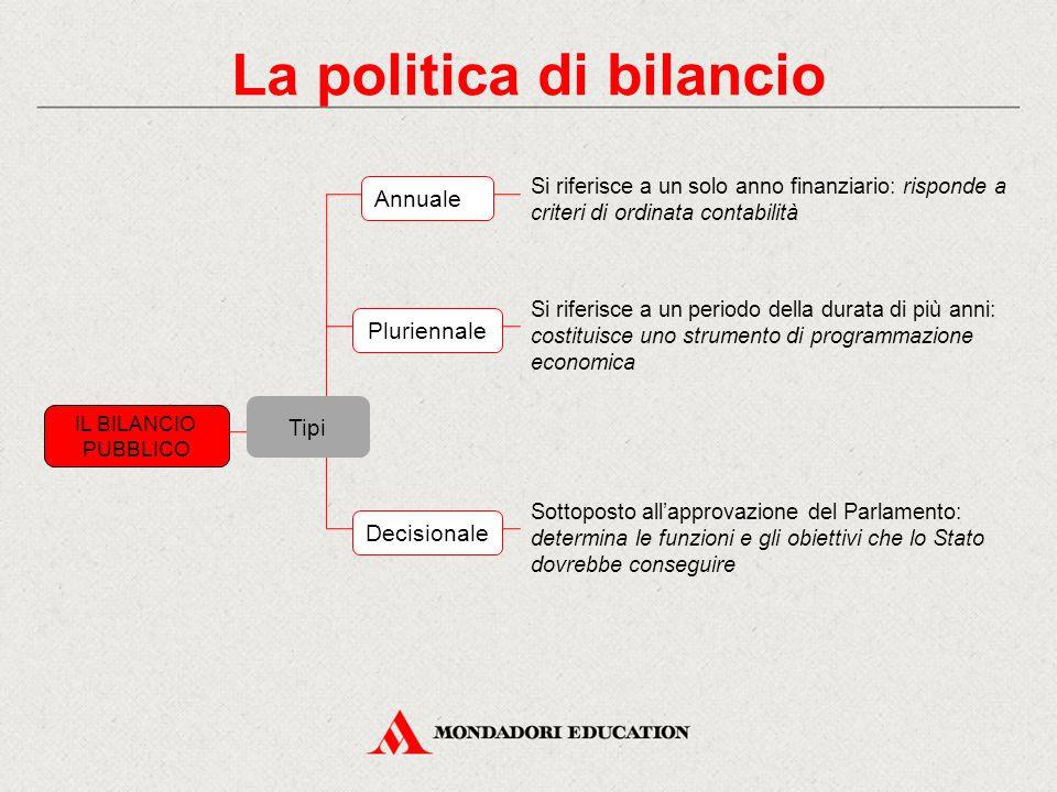 IL BILANCIO PUBBLICO La politica di bilancio Tipi Annuale Si riferisce a un solo anno finanziario: risponde a criteri di ordinata contabilità Plurienn