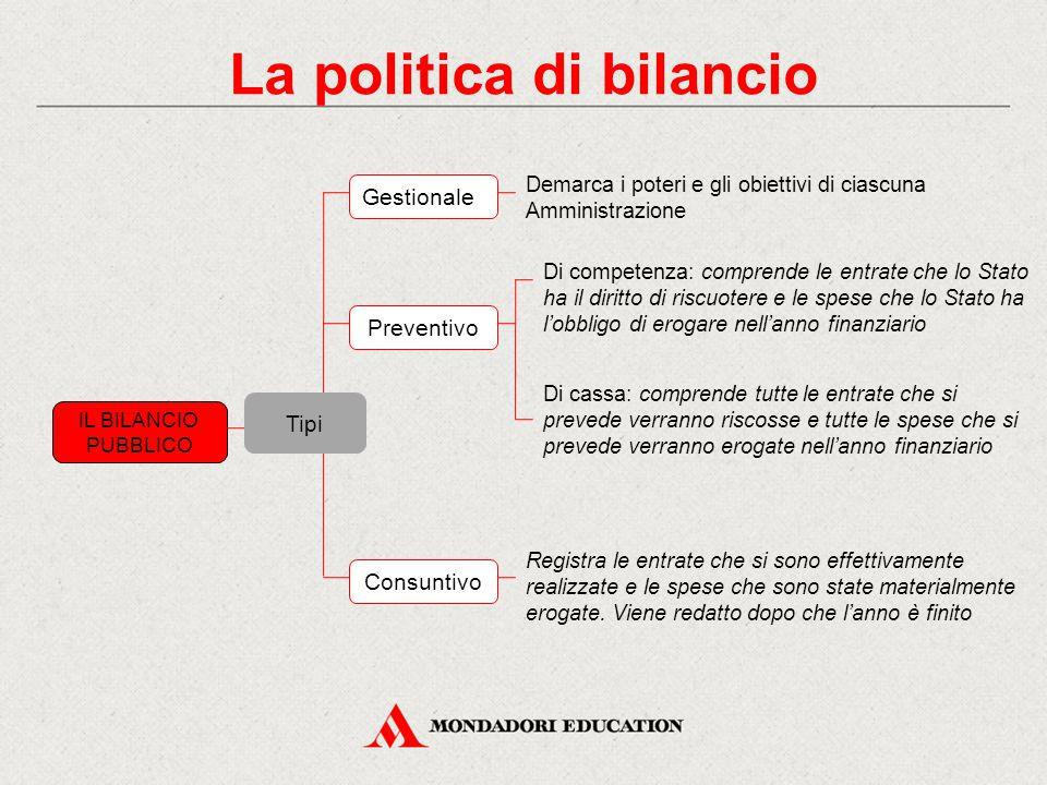 La politica di bilancio IL BILANCIO PUBBLICO Tipi Gestionale Demarca i poteri e gli obiettivi di ciascuna Amministrazione Preventivo Consuntivo Regist