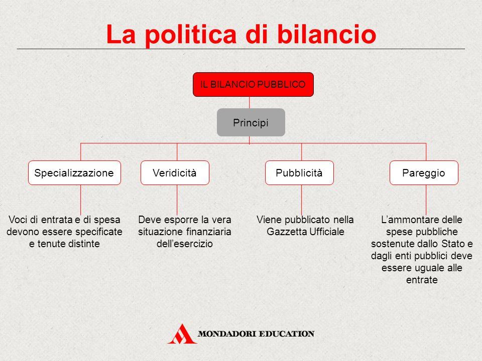La politica di bilancio IL BILANCIO PUBBLICO Voci di entrata e di spesa devono essere specificate e tenute distinte Deve esporre la vera situazione fi