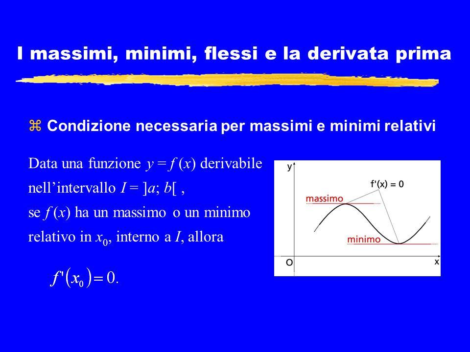 I massimi, minimi, flessi e la derivata prima Data una funzione y = f (x) derivabile nell'intervallo I = ]a; b[, se f (x) ha un massimo o un minimo re