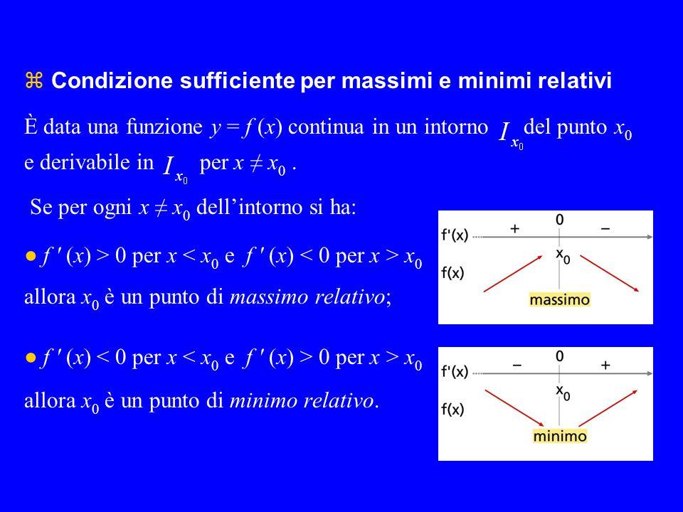 z Condizione sufficiente per massimi e minimi relativi È data una funzione y = f (x) continua in un intorno del punto x 0 e derivabile in per x ≠ x 0.