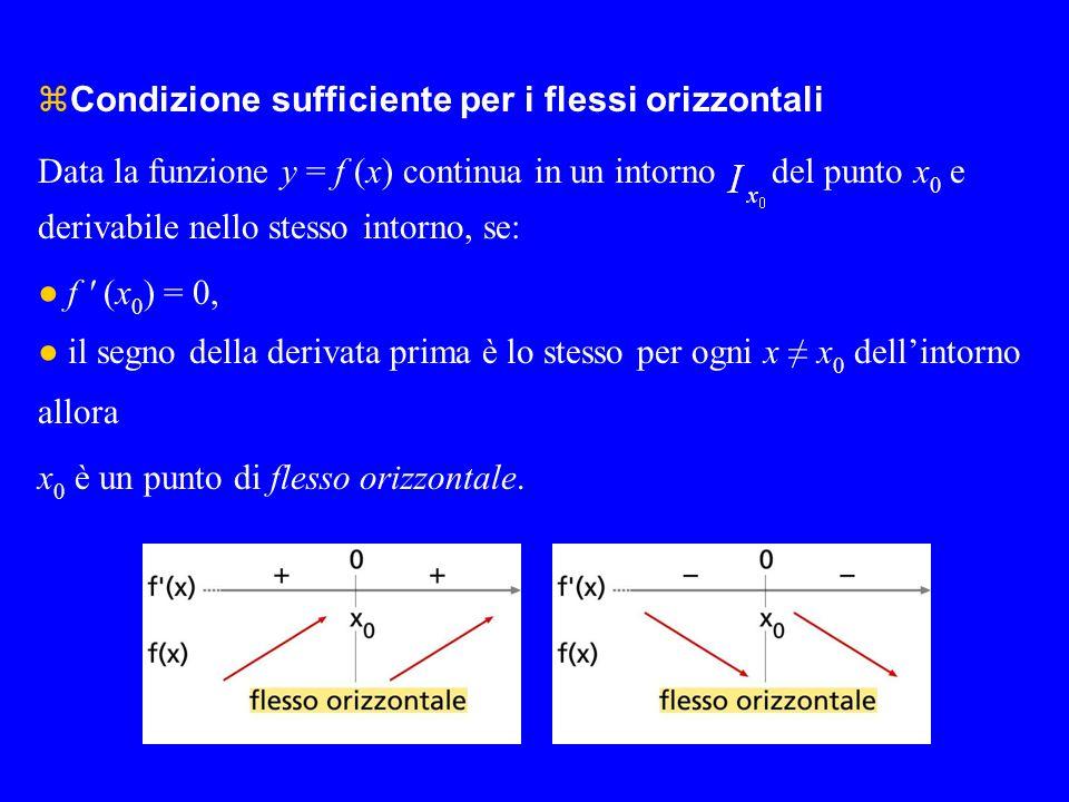 zCondizione sufficiente per i flessi orizzontali Data la funzione y = f (x) continua in un intorno del punto x 0 e derivabile nello stesso intorno, se