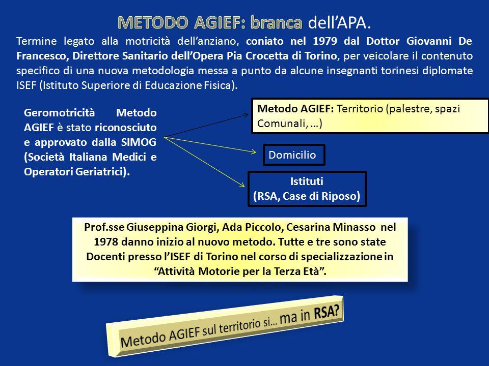 Prof.sse Giuseppina Giorgi, Ada Piccolo, Cesarina Minasso nel 1978 danno inizio al nuovo metodo.