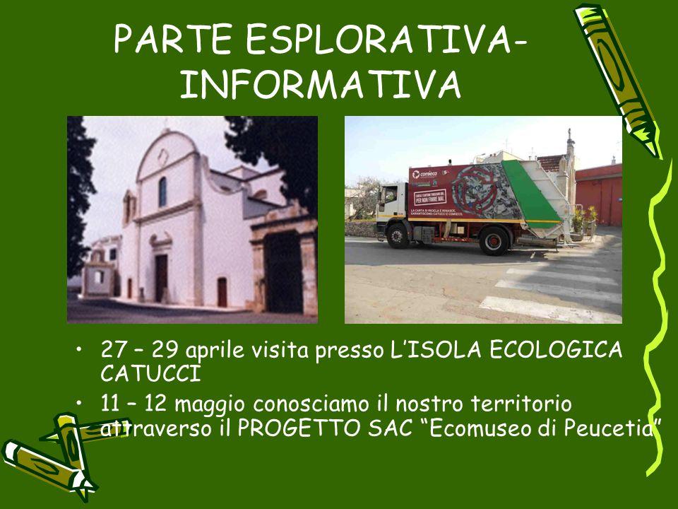 PARTE ESPLORATIVA- INFORMATIVA 27 – 29 aprile visita presso L'ISOLA ECOLOGICA CATUCCI 11 – 12 maggio conosciamo il nostro territorio attraverso il PROGETTO SAC Ecomuseo di Peucetia