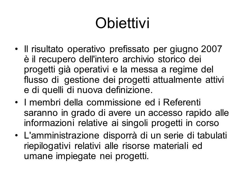 Obiettivi Il risultato operativo prefissato per giugno 2007 è il recupero dell intero archivio storico dei progetti già operativi e la messa a regime del flusso di gestione dei progetti attualmente attivi e di quelli di nuova definizione.