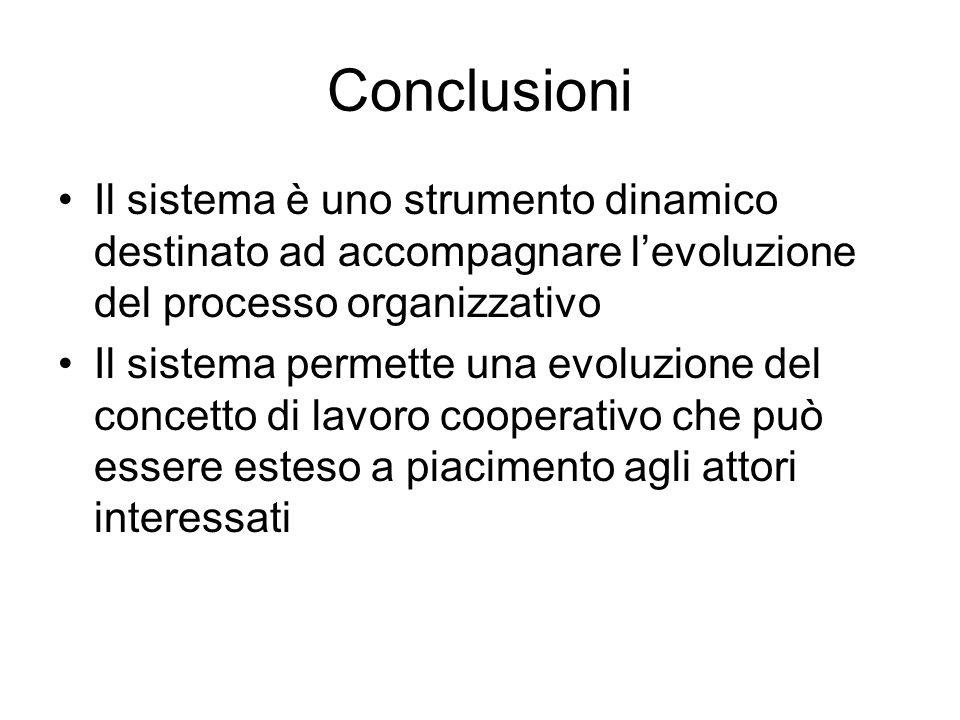 Conclusioni Il sistema è uno strumento dinamico destinato ad accompagnare l'evoluzione del processo organizzativo Il sistema permette una evoluzione d