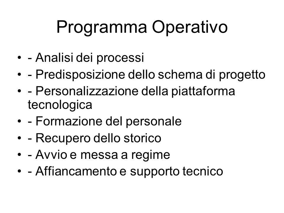 Programma Operativo - Analisi dei processi - Predisposizione dello schema di progetto - Personalizzazione della piattaforma tecnologica - Formazione del personale - Recupero dello storico - Avvio e messa a regime - Affiancamento e supporto tecnico