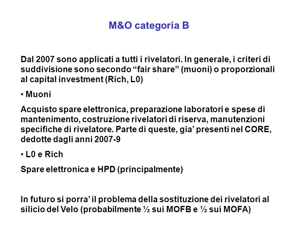 """M&O categoria B Dal 2007 sono applicati a tutti i rivelatori. In generale, i criteri di suddivisione sono secondo """"fair share"""" (muoni) o proporzionali"""