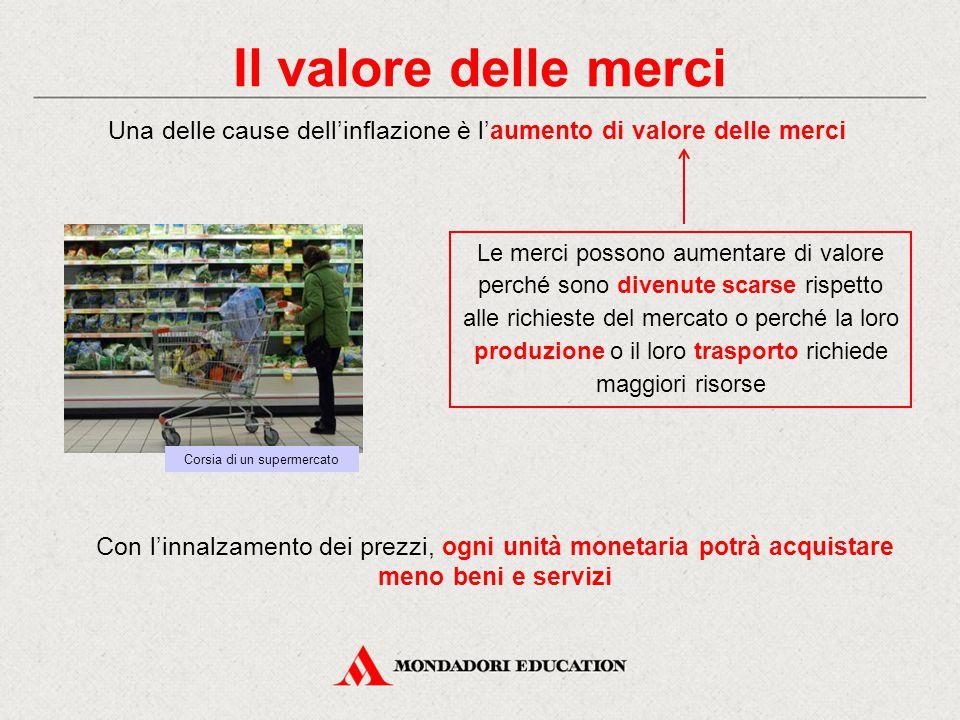 Il valore delle merci Corsia di un supermercato Una delle cause dell'inflazione è l'aumento di valore delle merci Le merci possono aumentare di valore