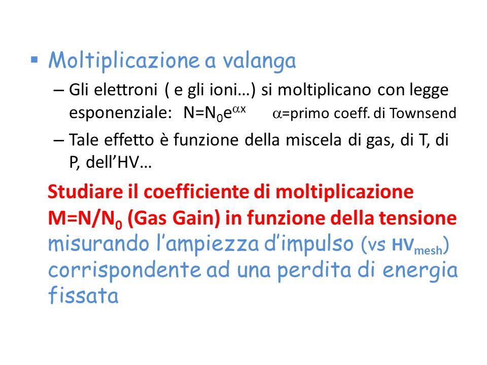  Moltiplicazione a valanga – Gli elettroni ( e gli ioni…) si moltiplicano con legge esponenziale: N=N 0 e  x  =primo coeff. di Townsend – Tale effe