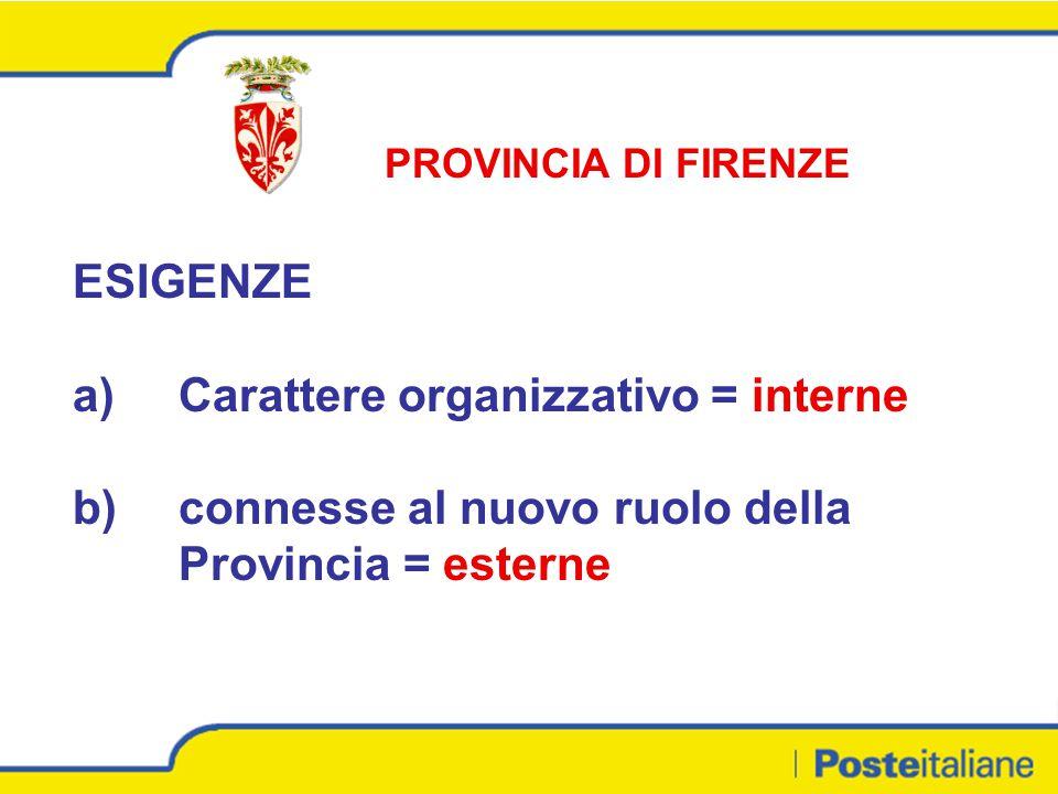 PROVINCIA DI FIRENZE ESIGENZE a)Carattere organizzativo = interne b)connesse al nuovo ruolo della Provincia = esterne