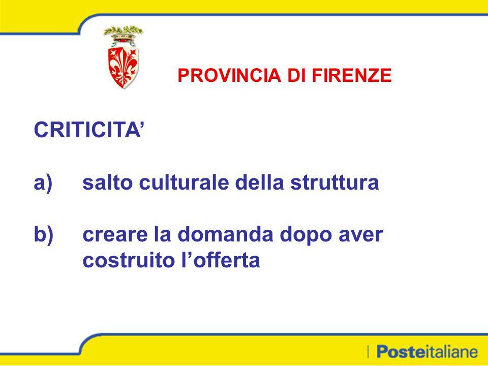 PROVINCIA DI FIRENZE CRITICITA' a)salto culturale della struttura b)creare la domanda dopo aver costruito l'offerta