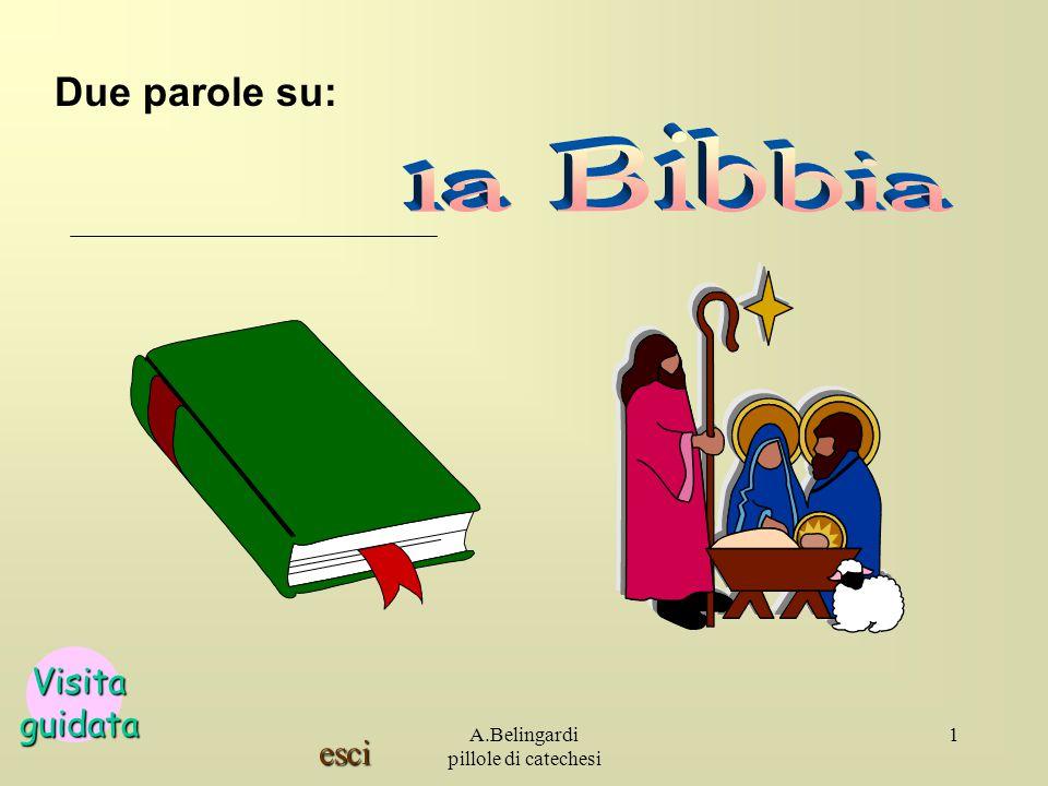 esci A.Belingardi pillole di catechesi 12 I profeti Sono persone ispirate da Dio, che ne interpretano la volontà.