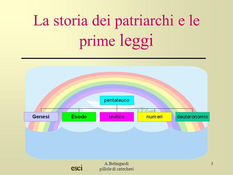 esci 4 Genesi È il primo libro dove si narra della creazione.