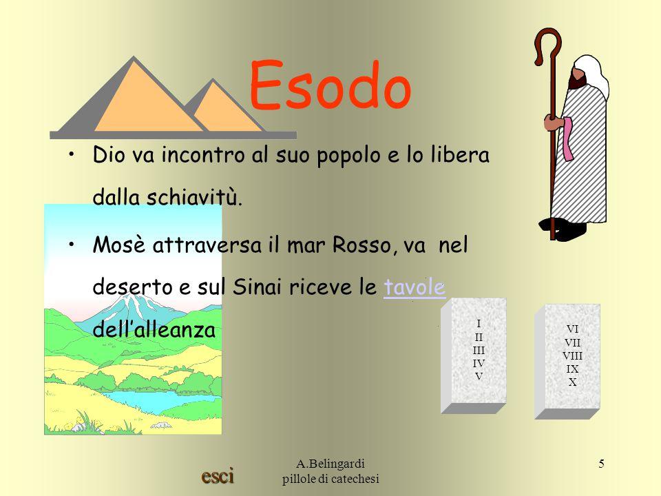esci A.Belingardi pillole di catechesi 6 tradizioni La storia dei patriarchi, inizialmente attribuita a Mosè è stata scritta fra l'anno 1000 e il 500 a.C.