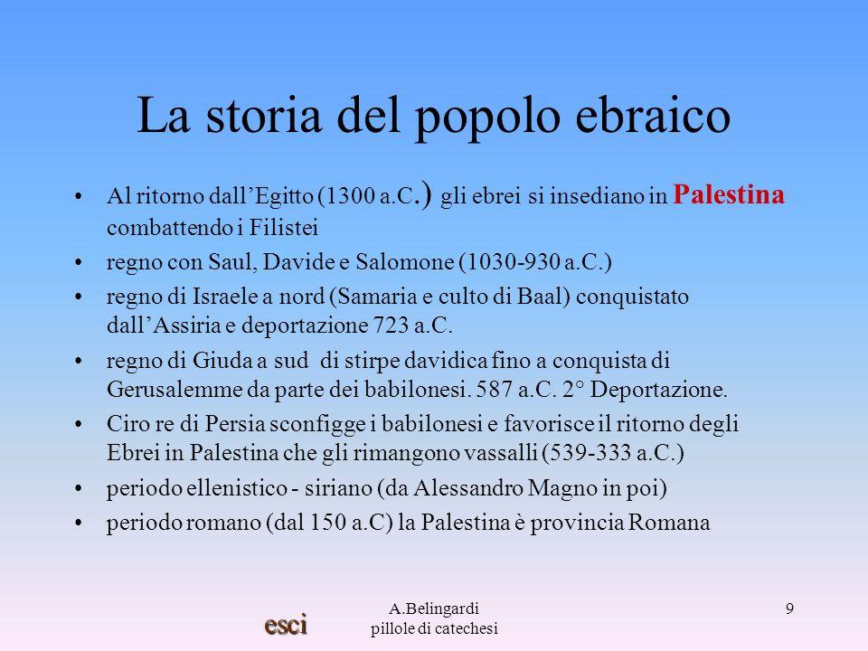 esci A.Belingardi pillole di catechesi 10 Il Medio Oriente e la Palestina
