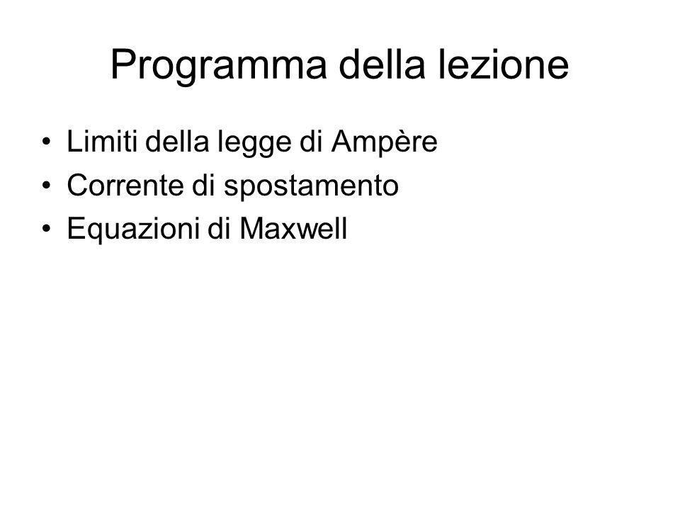 Programma della lezione Limiti della legge di Ampère Corrente di spostamento Equazioni di Maxwell