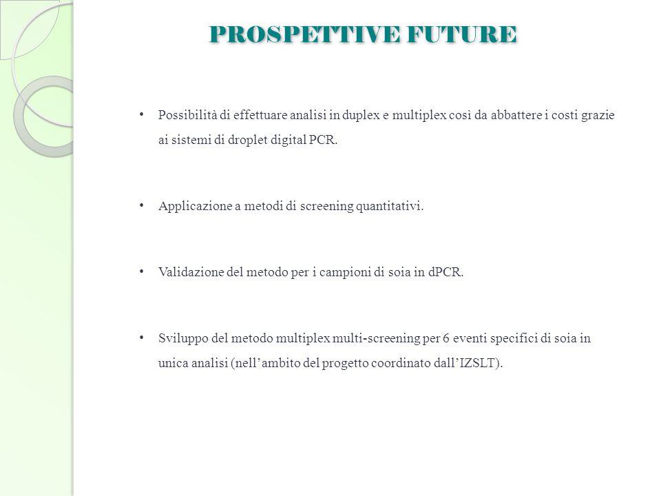 PROSPETTIVE FUTURE Possibilità di effettuare analisi in duplex e multiplex così da abbattere i costi grazie ai sistemi di droplet digital PCR. Applica