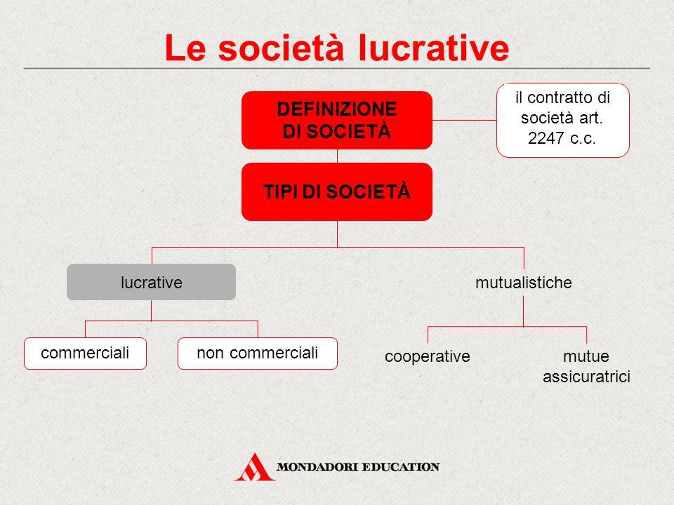 DEFINIZIONE DI SOCIETÀ lucrative mutualistiche commercialinon commerciali il contratto di società art.