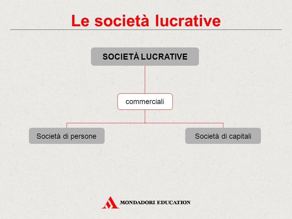SOCIETÀ LUCRATIVE Le società lucrative commercialiSocietà di personeSocietà di capitali
