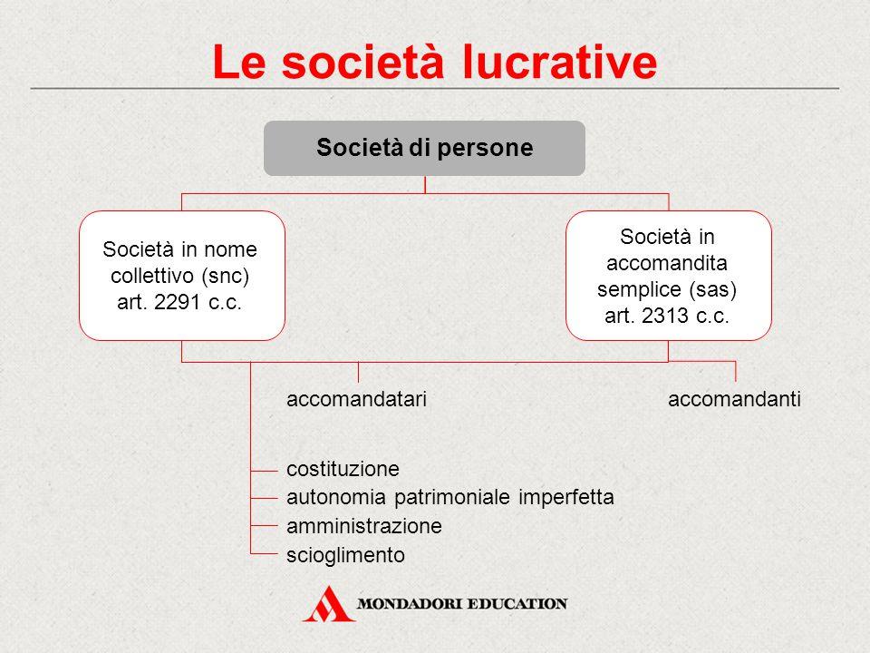 Società di persone Le società lucrative Società in nome collettivo (snc) art.