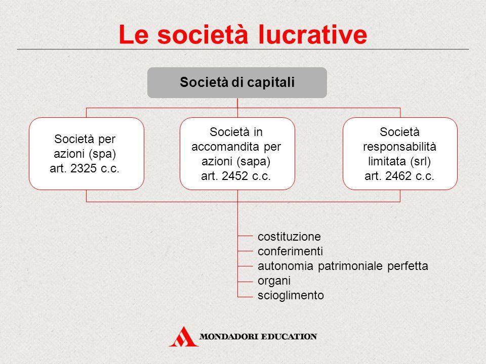 Società di capitali Le società lucrative Società per azioni (spa) art.