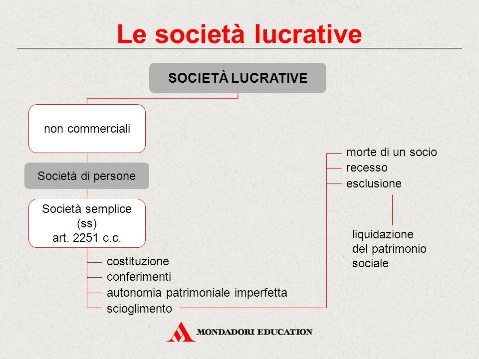 Le società lucrative non commerciali SOCIETÀ LUCRATIVE costituzione conferimenti autonomia patrimoniale imperfetta scioglimento Società semplice (ss) art.