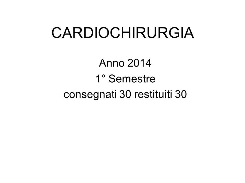 CARDIOCHIRURGIA Anno 2014 1° Semestre consegnati 30 restituiti 30