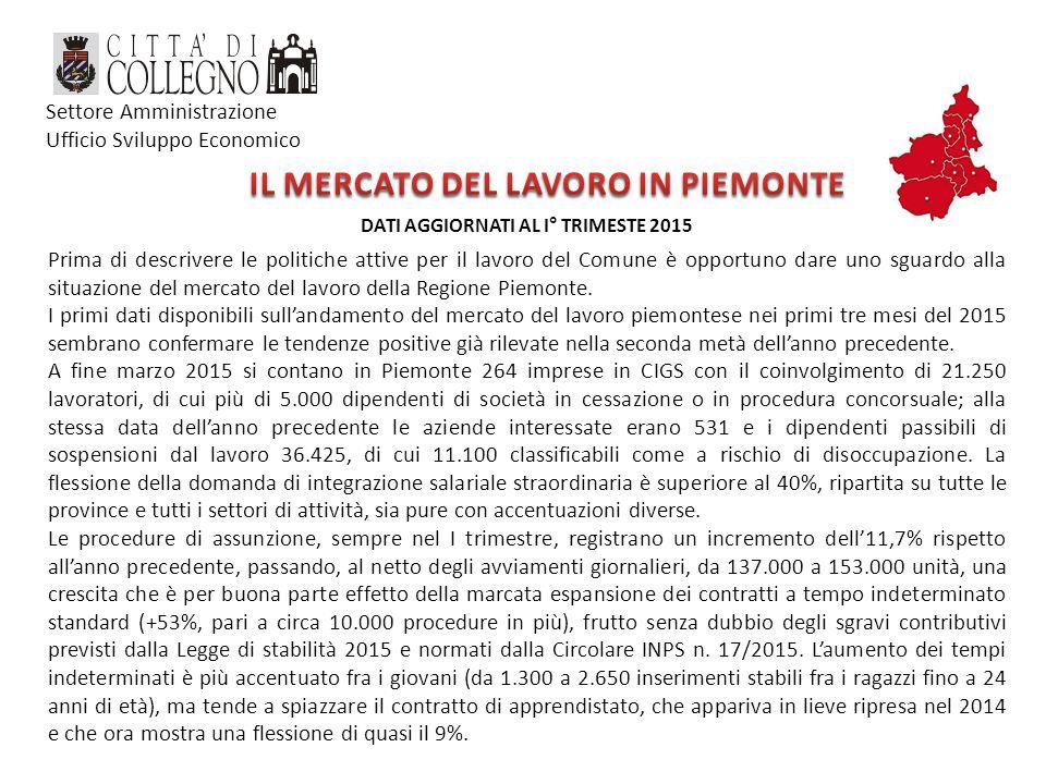 DATI AGGIORNATI AL I° TRIMESTE 2015 Prima di descrivere le politiche attive per il lavoro del Comune è opportuno dare uno sguardo alla situazione del mercato del lavoro della Regione Piemonte.