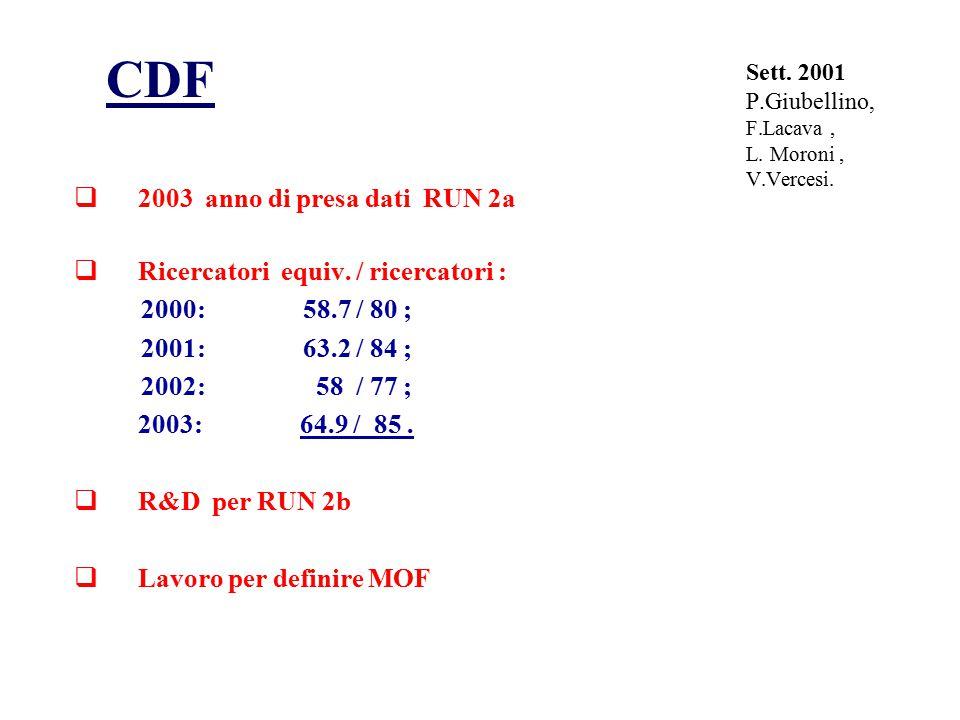 Sett. 2001 P.Giubellino, F.Lacava, L. Moroni, V.Vercesi.