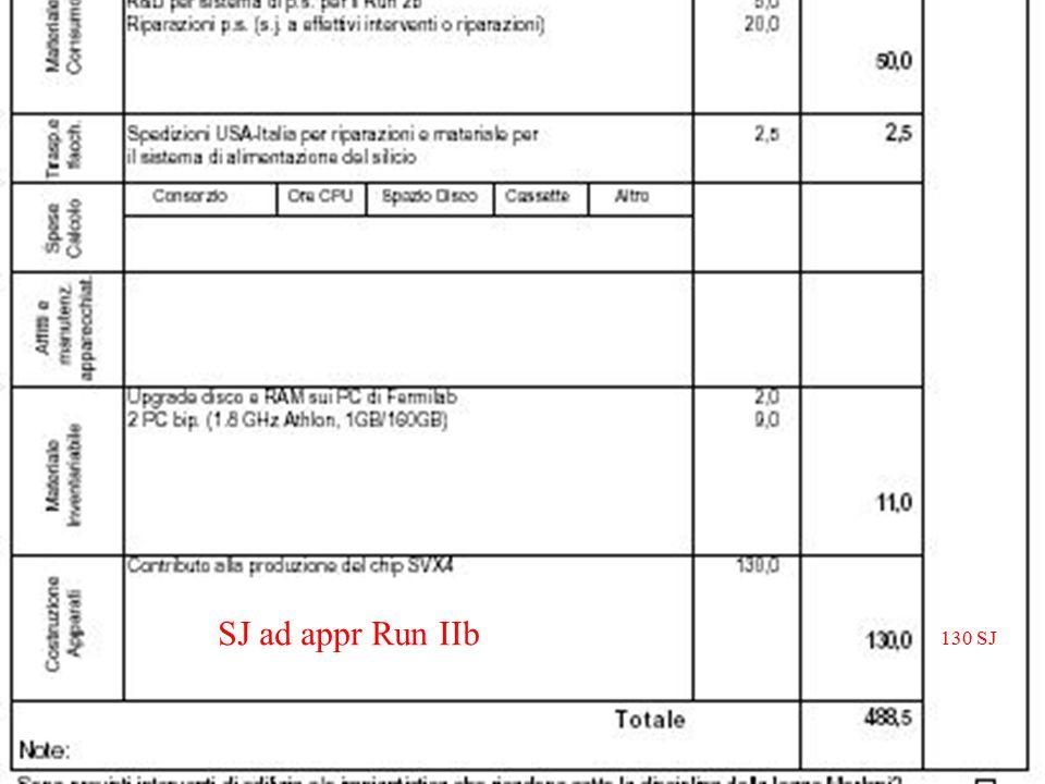 130 SJ SJ ad appr Run IIb